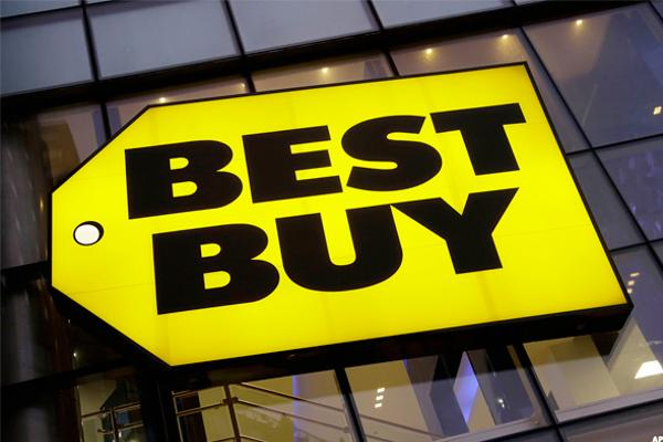 Best Buy (BBY) Stock Is the 'Chart of the Day'