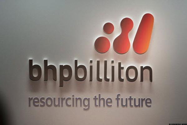 BHP Billiton Looks Good From the Long Side