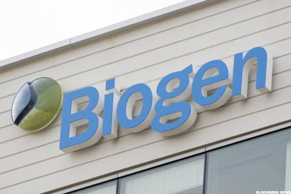 Biogen (BIIB) Stock Declines in After-Hours, Allergan Unlikely to Pursue Takeover