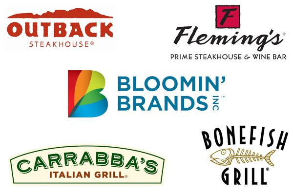Here's a Reason Why Bloomin' Brands (BLMN) Stock is Rallying Today