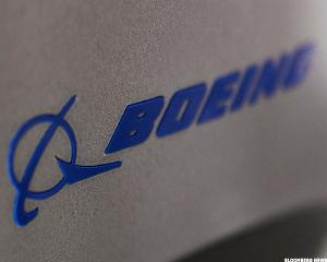 How to Trade Boeing's Shares After Their Run So Far in 2015
