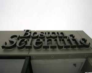 Can Boston Scientific Maintain Its Growth Momentum?