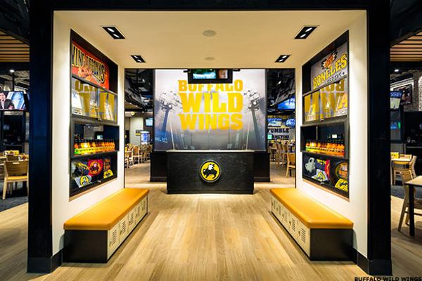 These Activist Investors Are Really Trying to Fry Buffalo Wild Wings
