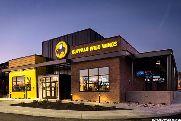 Chipotle, Ruby Tuesday and Buffalo Wild Wings: Market Says It's Full