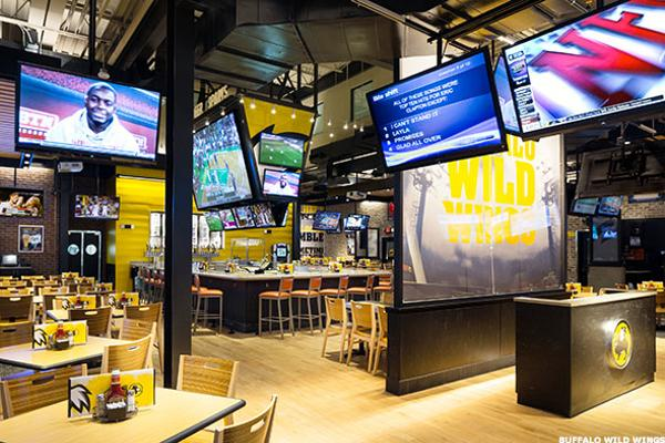 Buffalo Wild Wings (BWLD) Stock Falls, Ups Share Repurchases to $375 Million