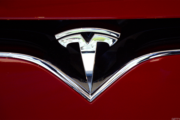 Tesla Nasdaqtsla Is The Most Hated Stock In The Market Right Now