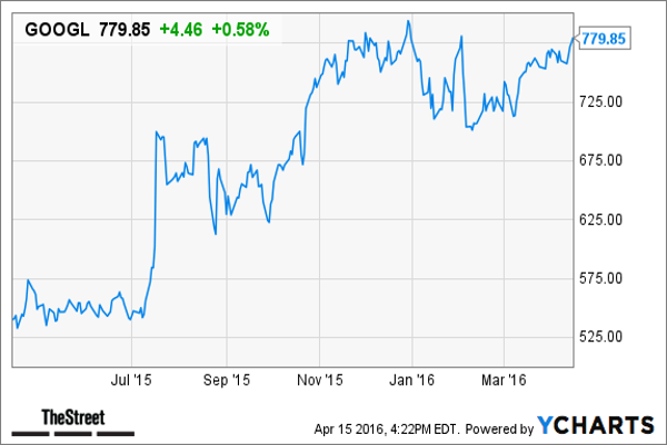 Morgan Stanley S 30 Best Stocks To Own For The Next 3