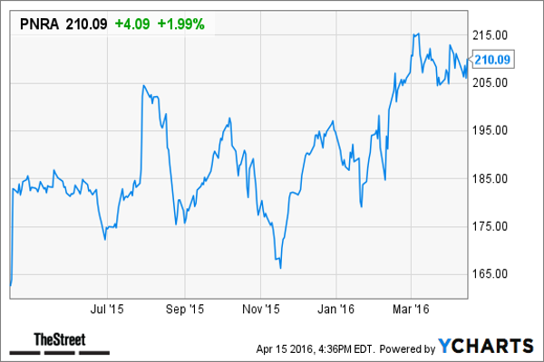 Morgan Stanleys 30 Best Stocks To Own For The Next 3 Years Thestreet