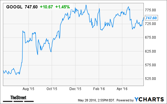 10 New Stocks to Trade Like Hedge Fund Renaissance