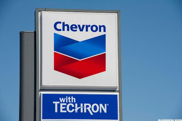 Chevron (CVX) Stock Higher, Piper Jaffray Remains Bullish