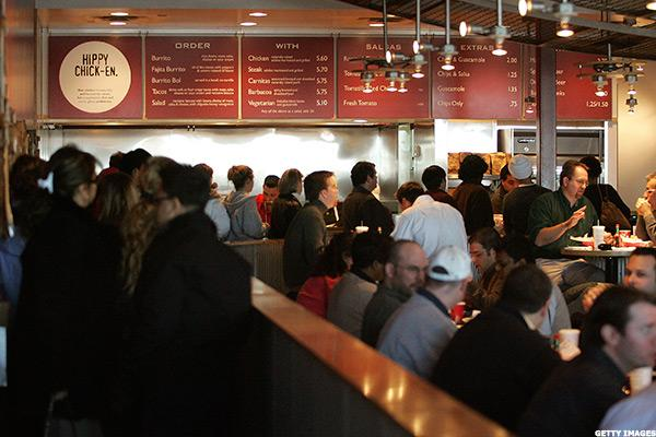 Jim Cramer: Chipotle Is Within 10% of a Bottom