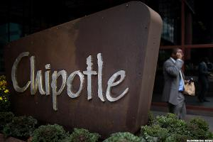 Chipotle (CMG) Stock Gaining Today, but Analysts Remain Skeptical
