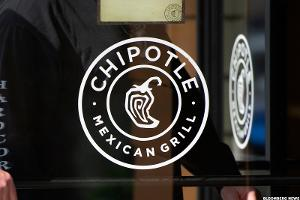 Chipotle (CMG) Stock Gains Ahead of Q3 Results