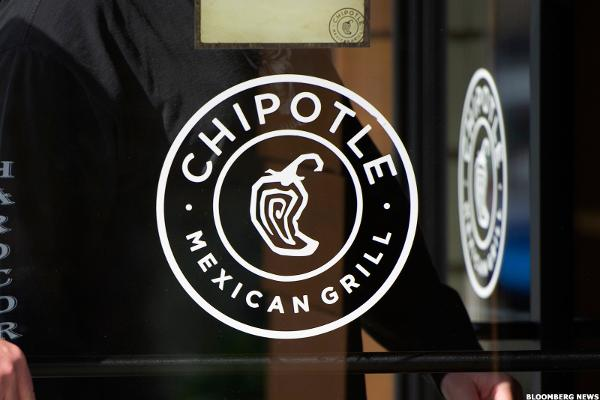 Chipotle (CMG) To Open Its First Burger Restaurant CNBC's Chu Reports