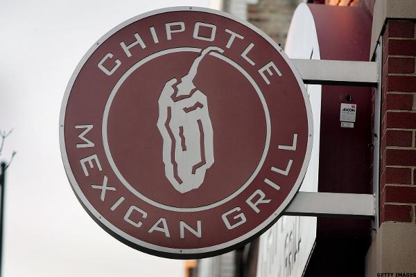 Why Chipotle Closing All Its Restaurants on February 8 Is a Really Smart Move