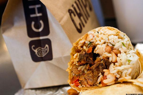 Will Chipotle Return to Its Former Glory?
