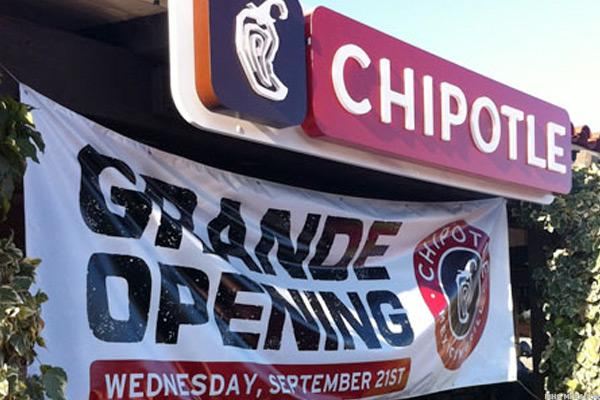 Chipotle's Stock Can Go Either Way After Tonight's Earnings