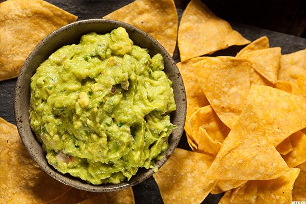 Avocado Inflation Could Spoil Chipotle's Quarter