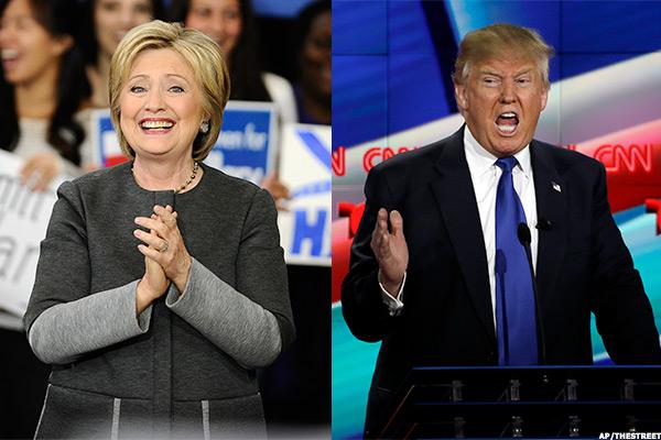 Clinton or Trump? For This Investment Opportunity, It Doesn't Matter Who Wins