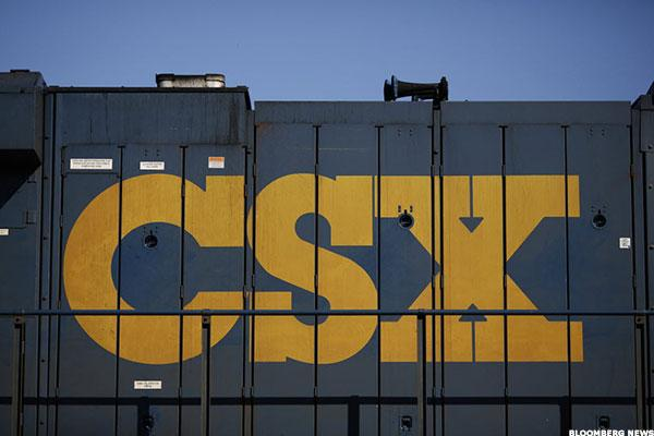 CSX Jumps After Activists Team to Target Railroad -- Plus Jim Cramer's Take