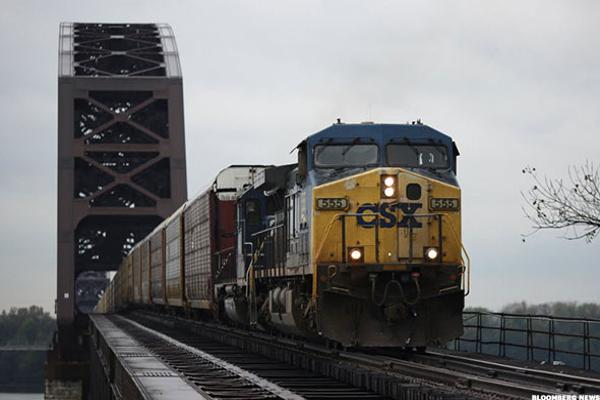 Jim Cramer -- CSX Has Bottomed and I'm a Buyer