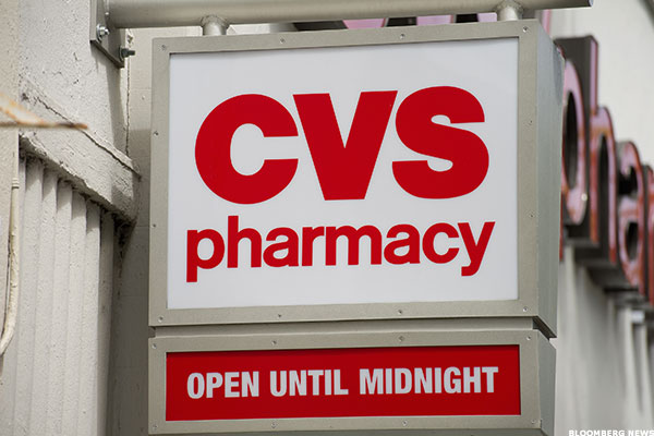 will cvs health  cvs  stock be hurt by delayed curbside service