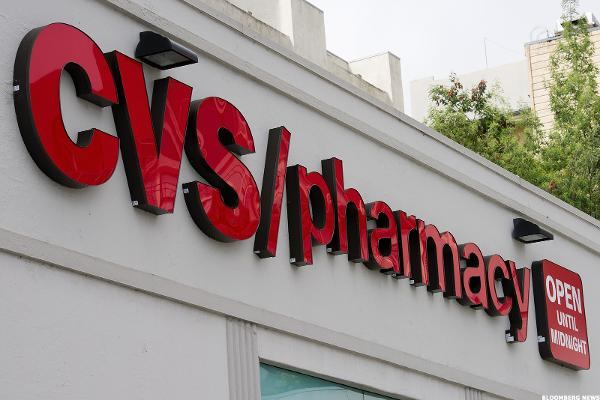 Here's How to Trade CVS After Its Breakdown