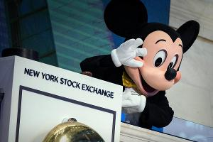 Buy Disney as a Core Portfolio Holding - Charts Show When