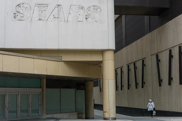 Sears Shld Is Already Dead Thestreet