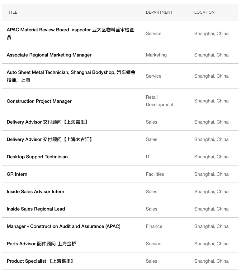 Tesla's recent job postings in Shanghai