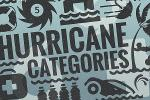 Hurricane Categories: What Is the Saffir-Simpson Scale?