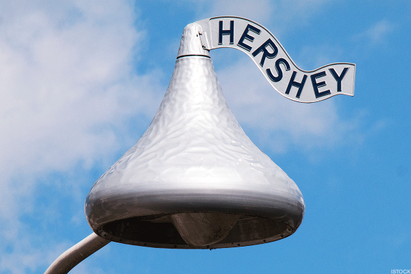 Hershey Fourth-Quarter Earnings Top Expectations
