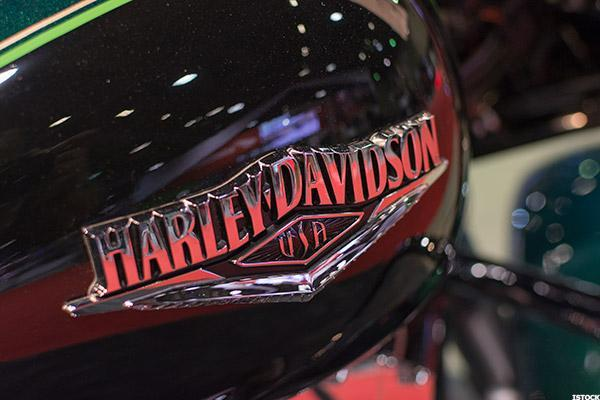 Harley-Davidson (HOG) Stock Sharply Higher Amid Takeover Speculation