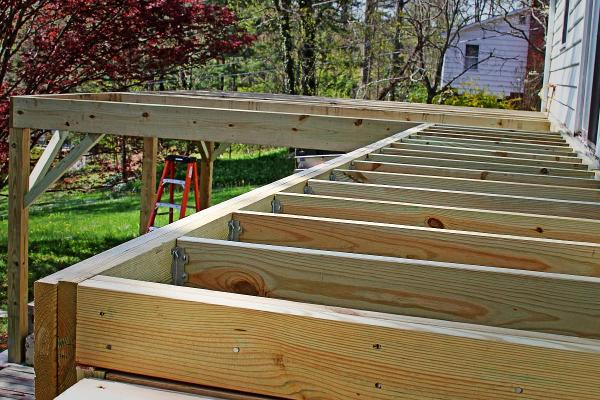 Fourth-Best Home Improvement: Wood Deck Addition, ROI: 75.6%