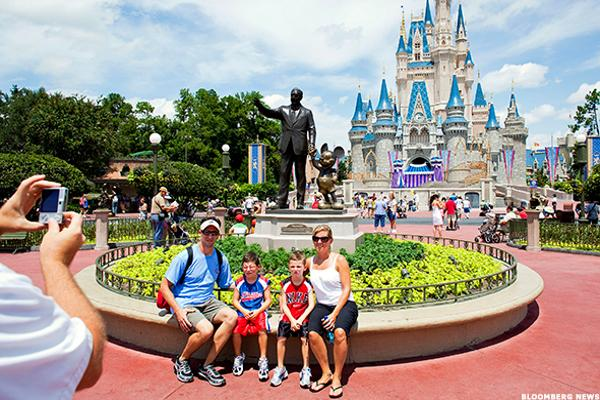 Jim Cramer: Own Disney, Danaher and Skyworks Solutions