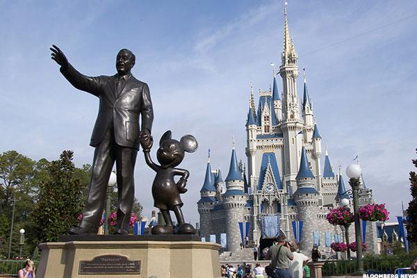Plenty of Sunshine Heading Disney's Way, Morgan Stanley Says