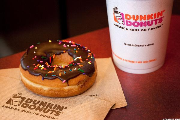 Dunkin' Brands increased its dividend 7.5%.
