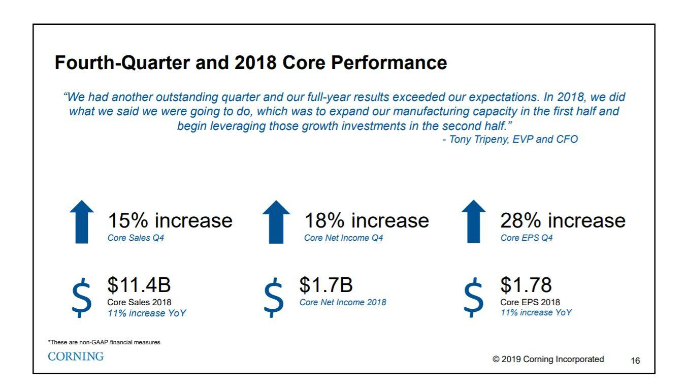 Corning Earnings Show Not All Component Suppliers Are the