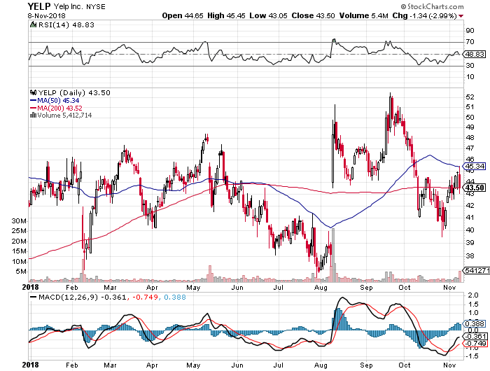 Low Cost Stock amp Options Trading  wwwlightspeedcom