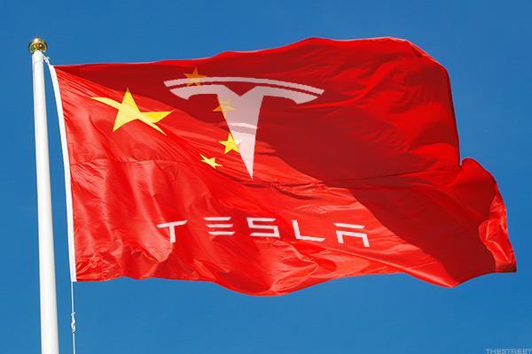 Tesla's Rally Has Died: Stock Falls to Sixth Worst Performer in Russell 1000