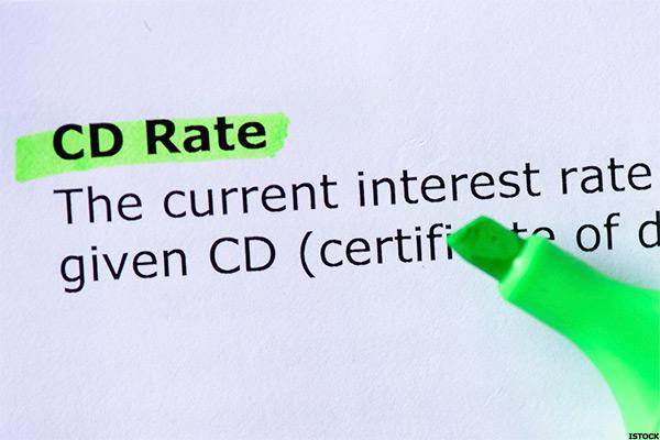 10 Top CD Rates in the U.S.