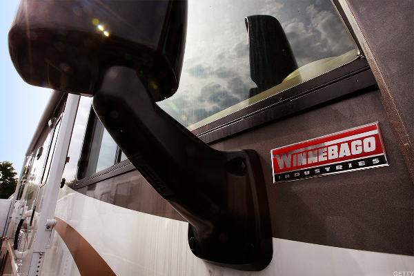 Winnebago Industries Is the Way to Travel Now With Bullish Charts