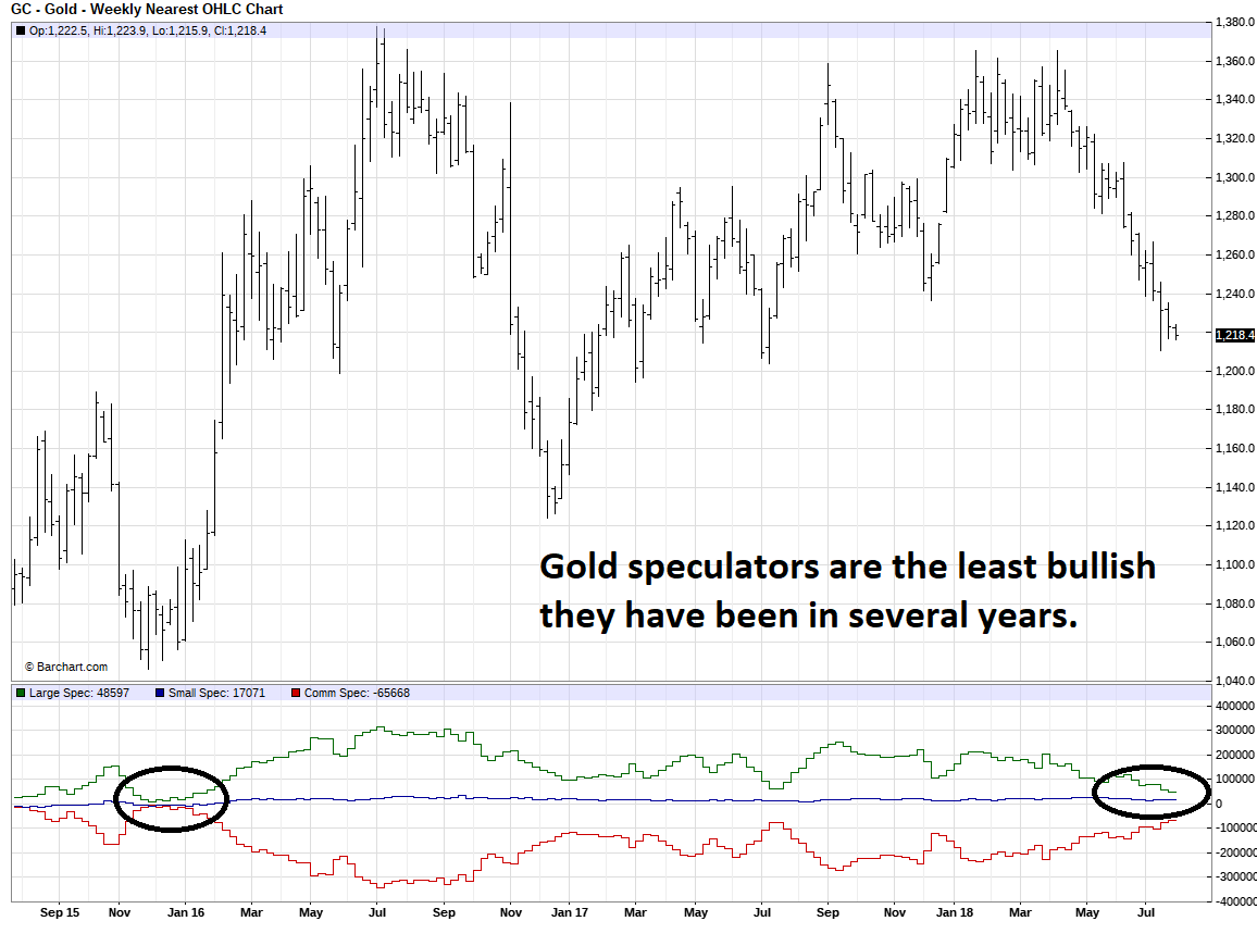 Whats The Outlook For Gold Cramers Off The Charts Thestreet