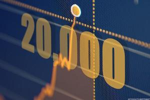 Will Dow Continue to Stall Below 20,000?