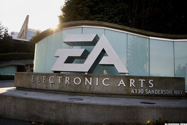 Looking to Be a Buyer of Electronic Arts