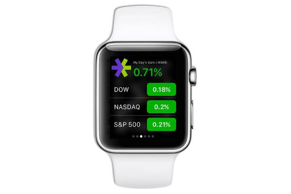 TeleCommunications Acclaimed, Apple Watching the Watch: Telecom Winners and Losers