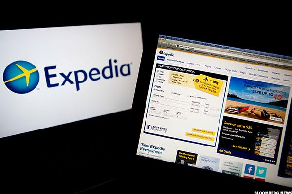 Expedia (EXPE) Stock Is Monday's 'Chart of the Day'
