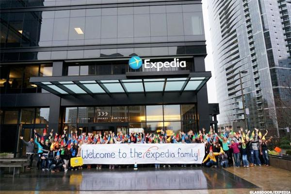Expedia (EXPE) Stock Is the 'Chart of the Day'