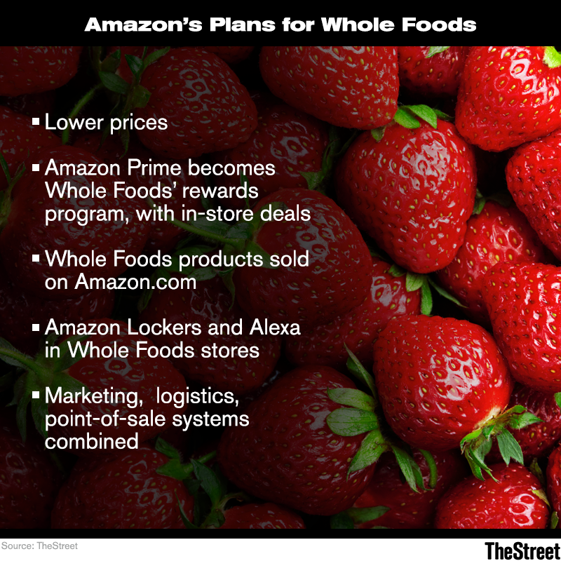 Amazon is using its Whole Foods acquisition to attract even more customers this holiday season.