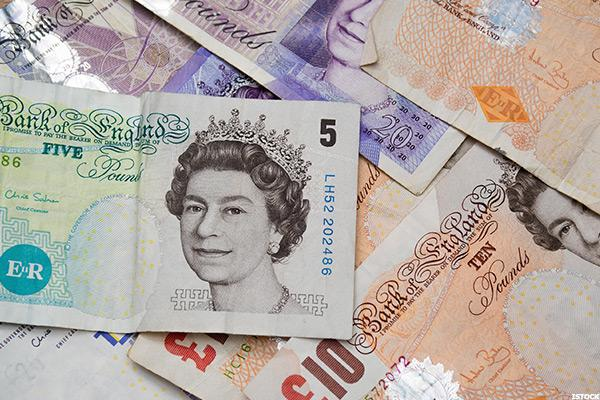 British Pound Will Recoup All Post-Brexit Losses